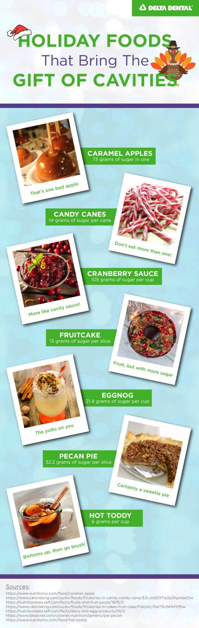 If you're adding these holiday food favorites to your list, keep in mind they are holiday foods that