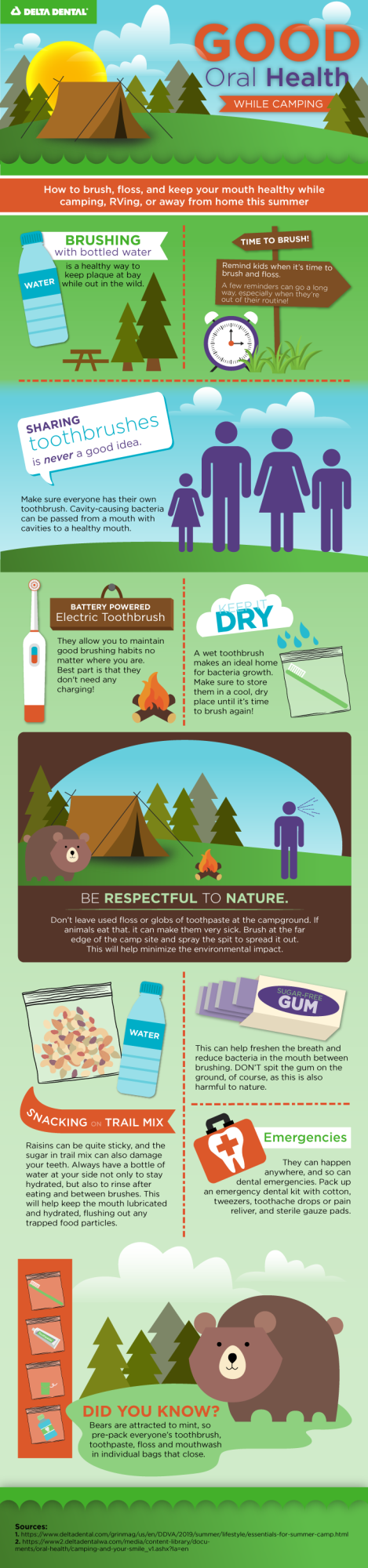 Maintain a healthy mouth while camping with our outdoor oral health tips.