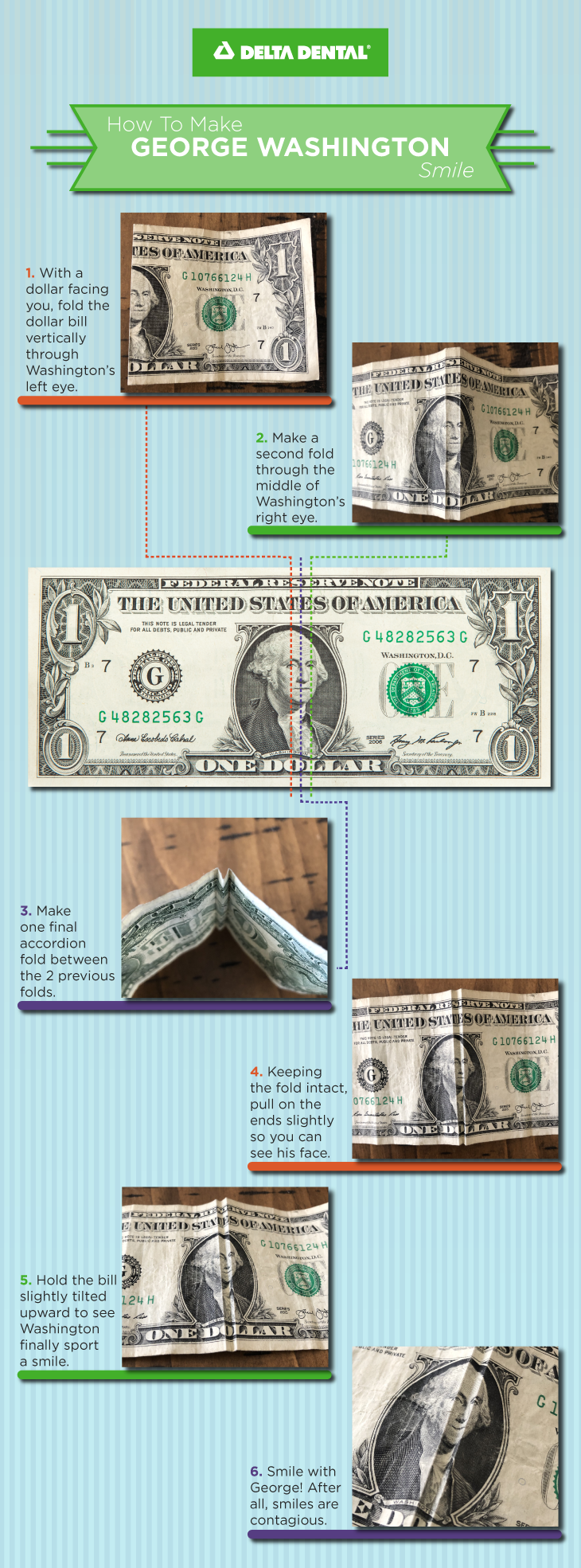Grab a dollar bill and turn Washington's frown upside down with this quick and easy dental-themed cr