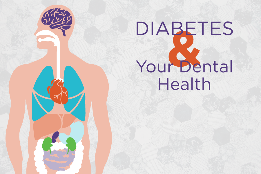 World Diabetes Day: Learn the Facts on Dental Care for Diabetics