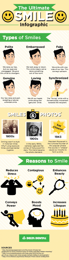 Smile Month Infographic Delta Dental of Iowa